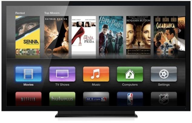 smart Tv report, Smart TV sales, Smart Tv price, Smart Tv shows, Smart TV  2013,