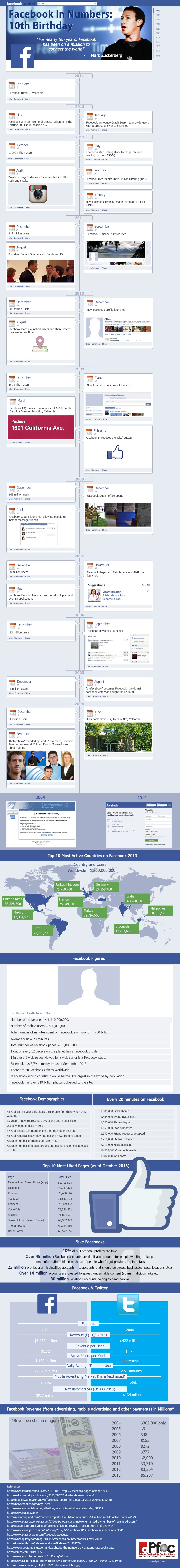 facebook-infographic