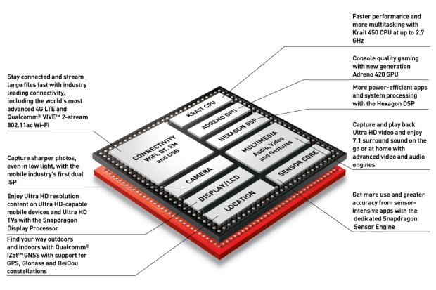 snapdragon-805-soc-image-update