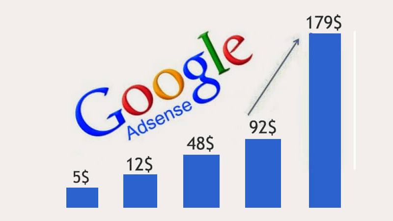 high-paying-cpc-keywords-Google-Adsense-2017-1