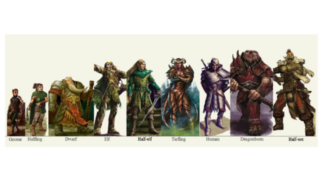 Dnd 5e All About Dnd 5e Races Classes Spells Weapons And More Learn more about our sub at the /r/dnd wiki. axeetech