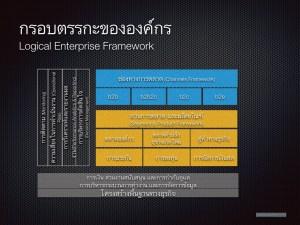 EA_Thai_1.003