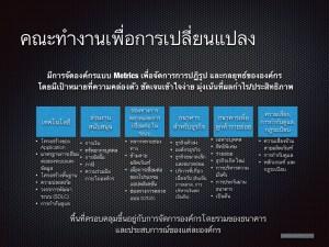 EA_Thai_1.006