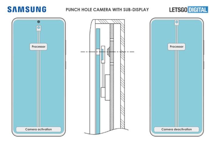 三星螢幕下前置鏡頭「隱形」新專利曝光!不再會有面板阻擋光線的問題了?