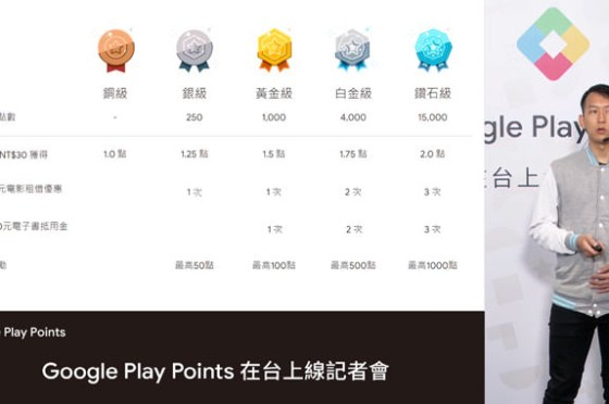 Google 在台灣推出 Google Play Points 消費者獎勵機制,消費皆可獲得回饋點數,還能直接折價!