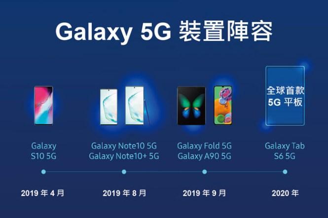 三星 2019 年出貨 670萬台 5G 智慧型手機,市佔達 53.9% 傲視業界!