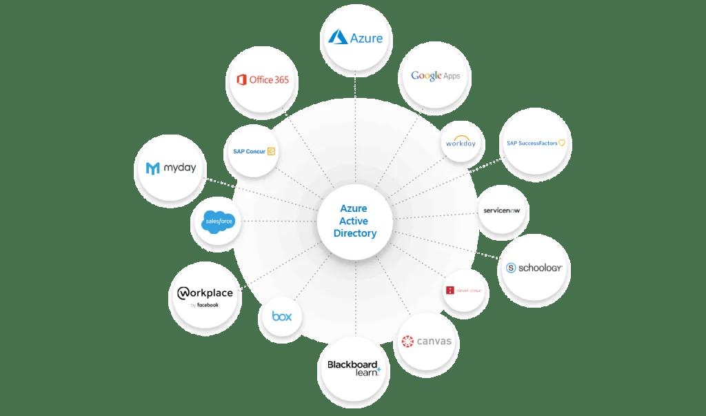 logos full cloud