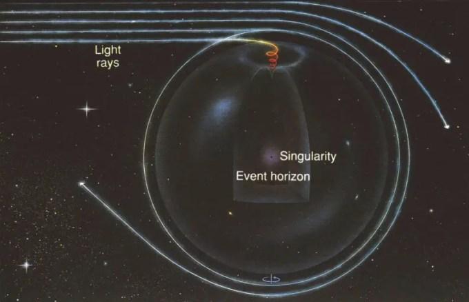 10_Luce_e_Buco_Nero_Newbury_Astronomical_Society-794x512