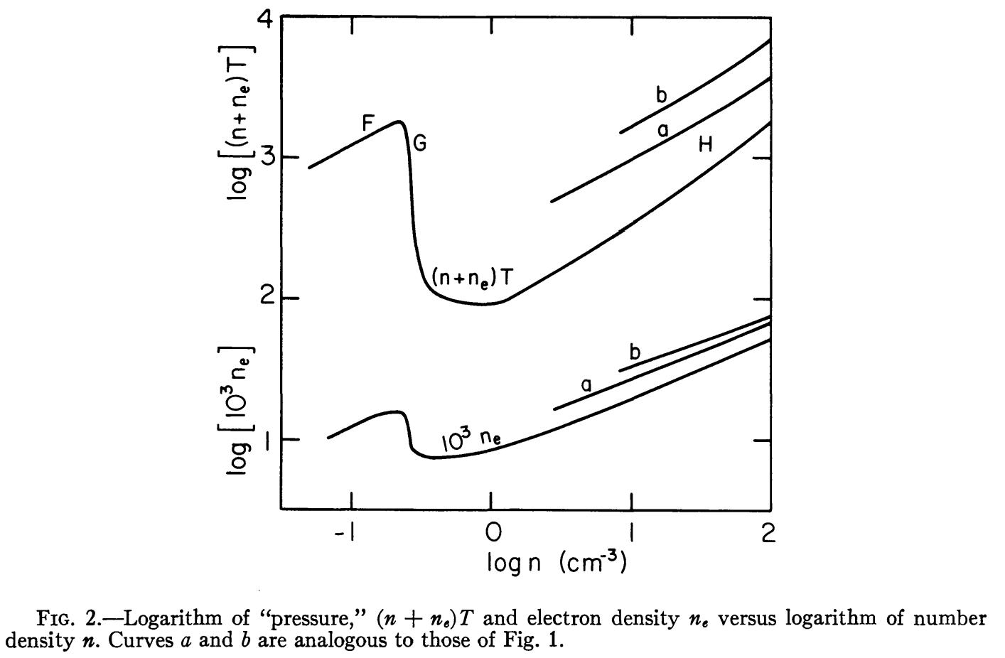 Article A Theory Of The Interstellar Medium Three