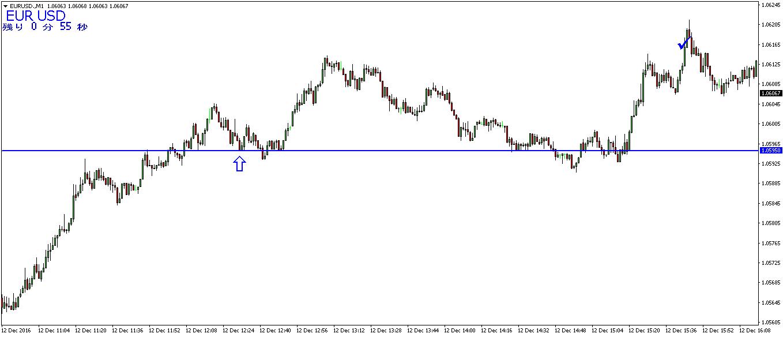 EURUSD12M1.png