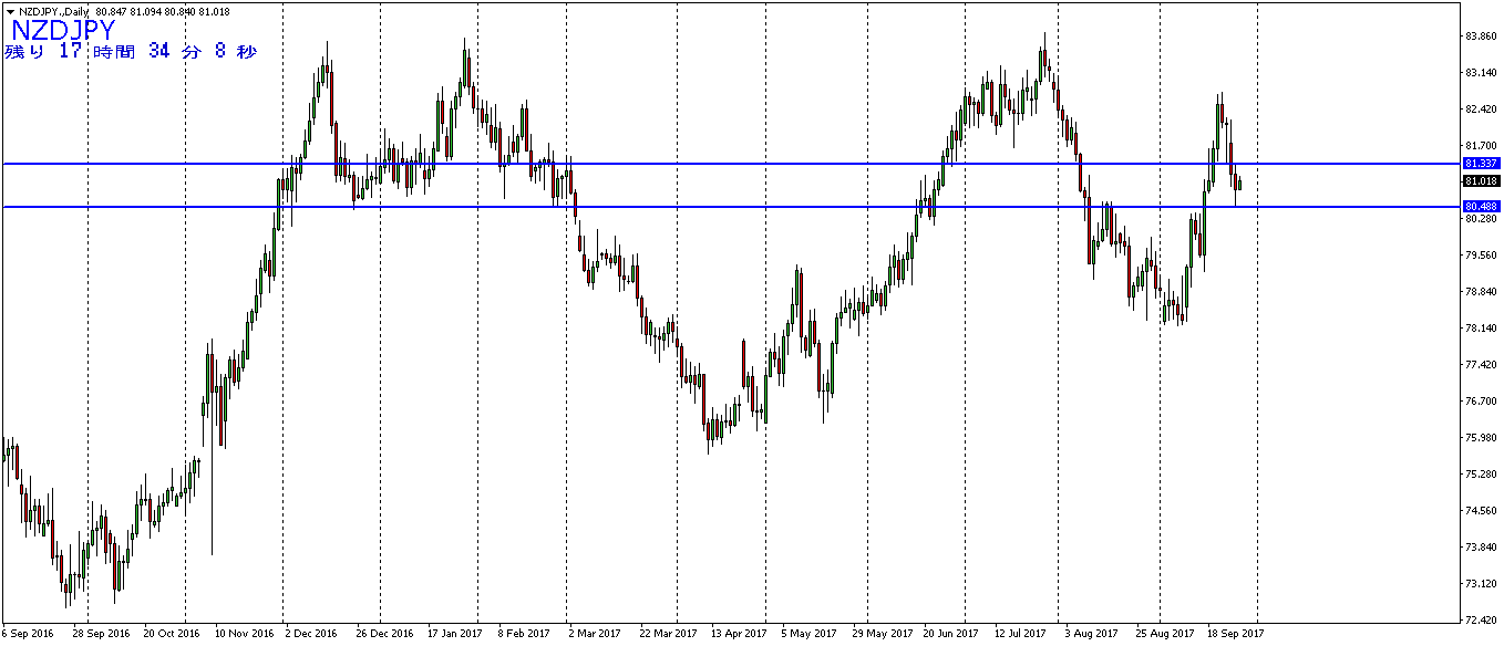 NZDJPY-Daily.png