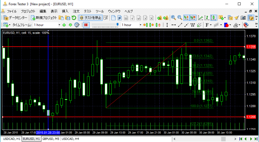 Forex Tester 3 比較