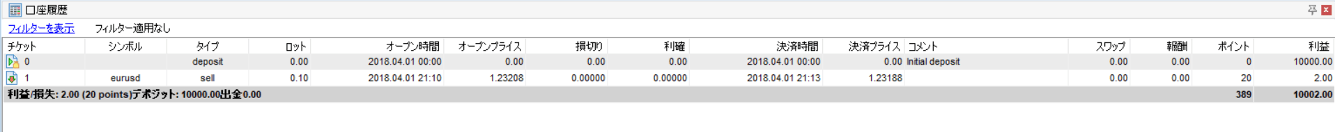 Forex Tester ピプス