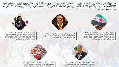 صورة التقرير السوري لشهر فبراير   تحركات المعارضة السورية