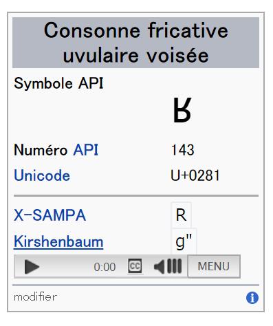 フランス語の R 発音記号
