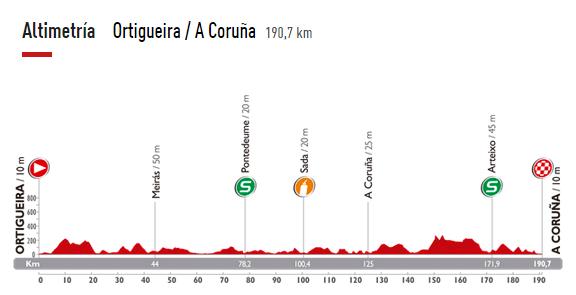 Vuelta 2014, 17. etap