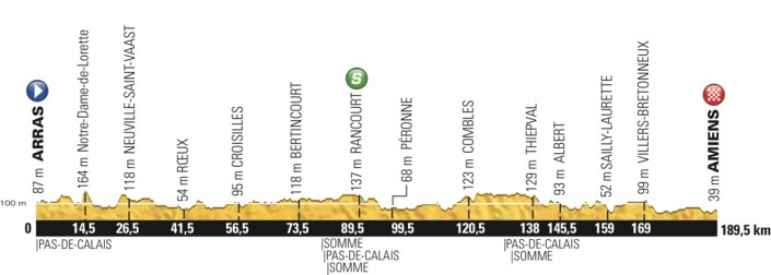 tdf2015_stage5_profile