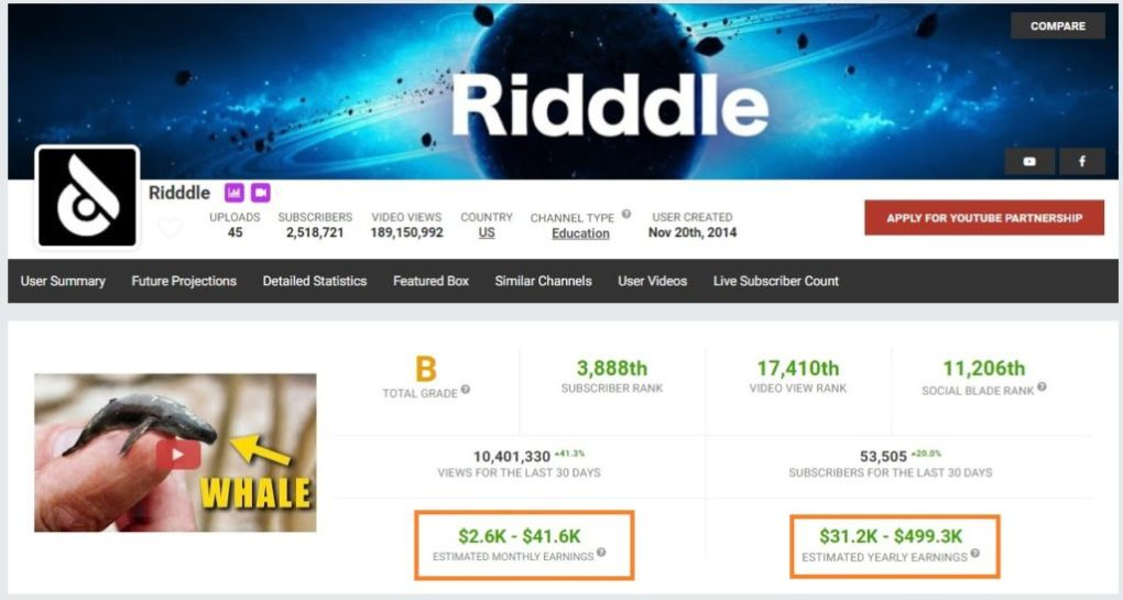 Make Money With Explaindio Riddle YT example