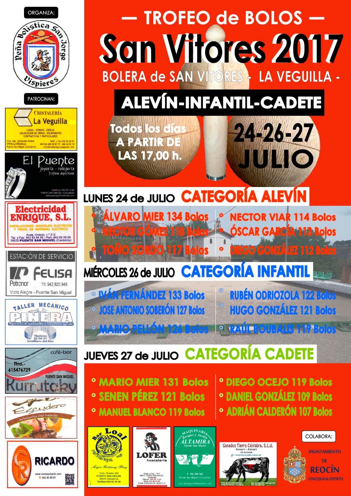 cartelTROFEO DE BOLOS CATEGORIAS INFERIORES SAN VITORES 17