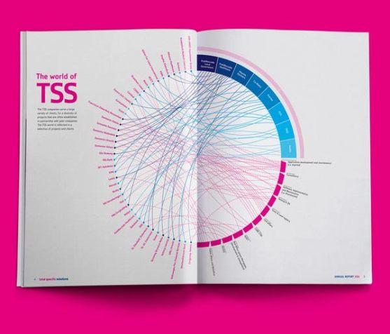 Contoh Desain Laporan Tahunan Perusahaan - Contoh-Desain-Format-Layout-Laporan-tahunan-Perusahaan-cetak-dan-print-KIIC-Jababeka-65