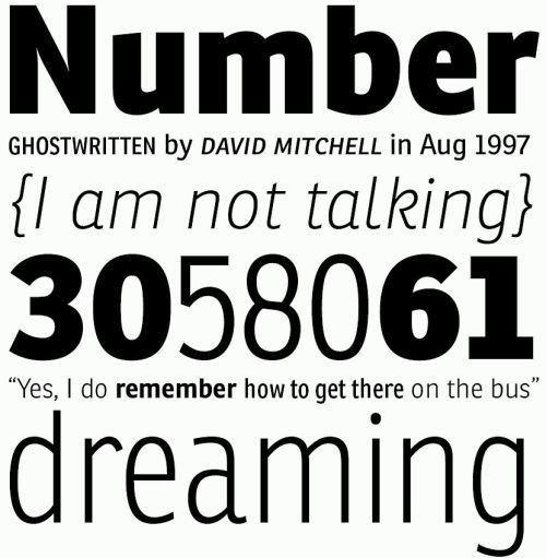 Font Tipografi Berkualitas untuk Desain Korporasi Bisnis