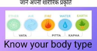 Know your body type in ayurveda