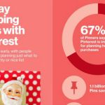 Online Marketing News: 'Tis Pinterest Season, Self-Serve InMail and Nutella Spreads Happiness