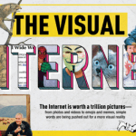 Digital Marketing News: The Visual Internet, Influencer Marketing Trends, Sneaky Ads