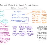How (and Whether) to Invest in and Structure Online Communities – Whiteboard Friday
