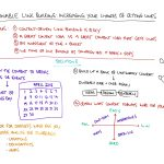 Sustainable Link Building: Increasing Your Chances of Getting Links – Whiteboard Friday