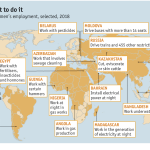 Labour laws in 104 countries reserve some jobs for men only