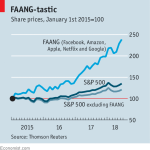 Most stockmarket returns come from a tiny fraction of shares
