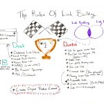 The Rules of Link Building – Whiteboard Friday