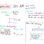Surprising SEO A/B Test Results – Whiteboard Friday