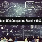 Tapping Key Takeaways from Recent Research on Fortune 500 Social Media Usage