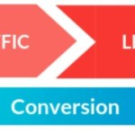 SEO Is a Means to an End: How Do You Prove Your Value to Clients?