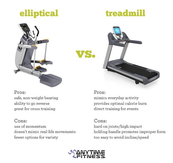 Healthy Debate: Treadmill Vs. Elliptical