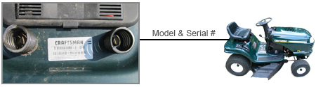 Model Number And Serial Locator