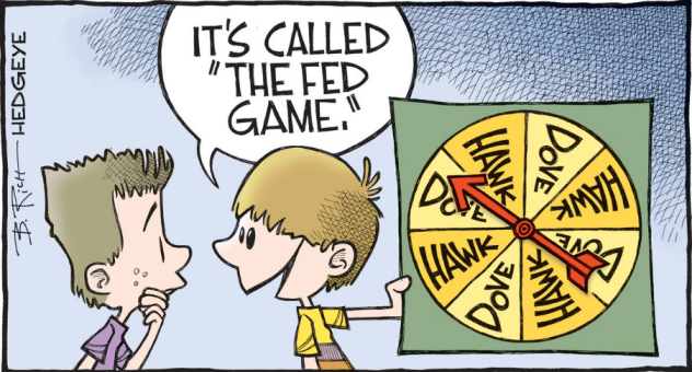 fed fomc - There's no easy way for the Fed to thread the needle today