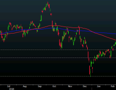 Nikkei 225 closes higher by 0.40% at 21,116.89