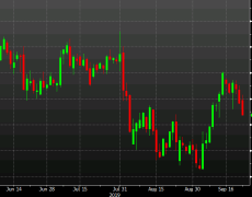 US 2-year yields fall to 11-day low on European woes