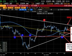 Gold spikes higher as US impose visa bans on Chinese linked to Xinjiang abuses, but backs off