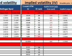 The volatility playbook for the week ahead