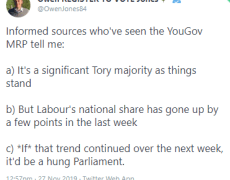 "YouGov poll will show ""a significant Tory majority"" but Labour share improving"