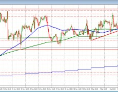 USDCAD trades near 11 day consolidation lows ahead of rate decision