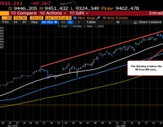 Stock tumble accelerates