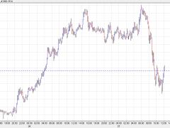 Australian dollar rebounds as risk trades pick up