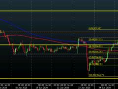 Yen keeps a tad firmer as markets keep more cautious