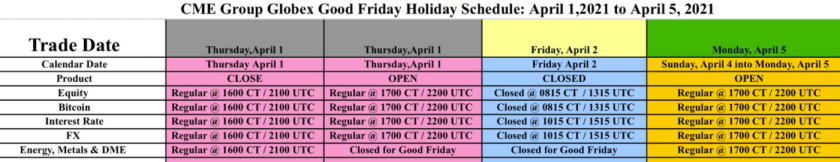 Here is a summary pic of trading hours on the holiday Friday (April 2).