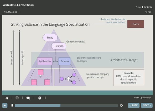 ArchiMate® 3 Practitioner (level 1 & 2) Screenshot 3